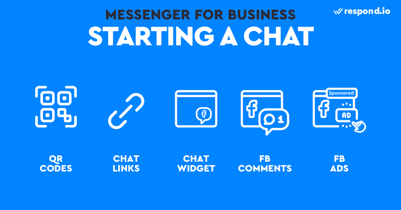 This is an image showing the ways to start a chat on Facebook Messenger for Business. You think you'd be entitled to send Page followers a private message, but this is not the case according to Messenger policy. Like most messaging apps, Facebook requires users to send the first message to Pages to open conversations. Even though you can't just message your followers, there're many tools to get contacts on Facebook Messenger.  We'll go over each of them in the following paragraphs.