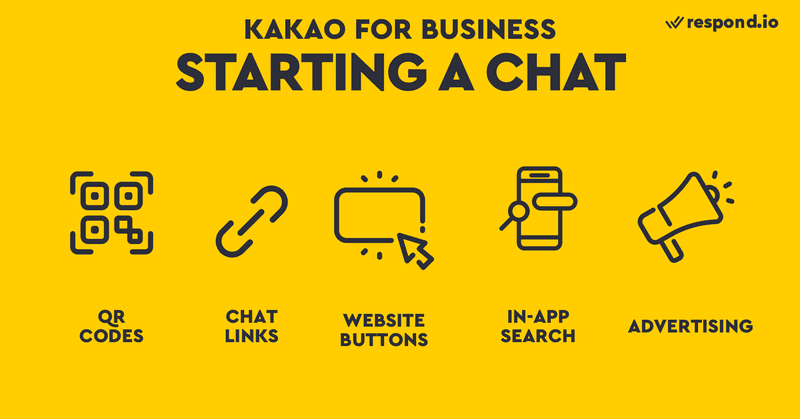 Starting a chat on KakaoTalk Channel via QR codes, chat links, website buttons, in-app search and advertising