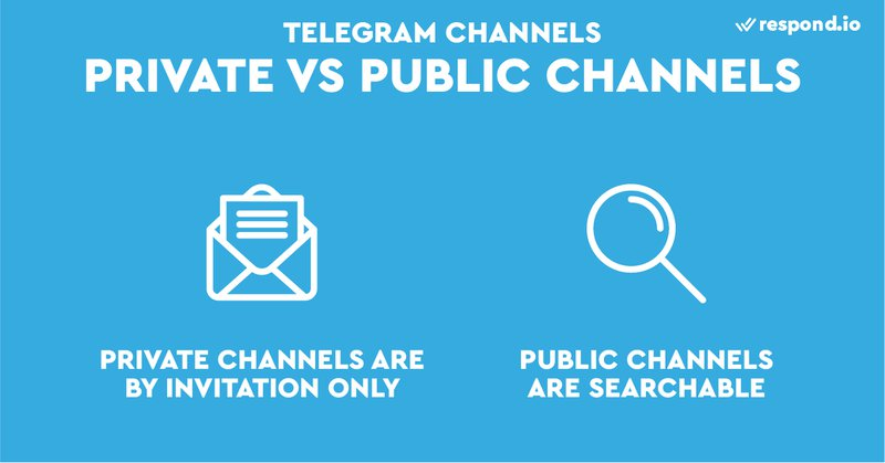 This is an image showing the difference between Private Telegram Channels vs Public Telegram Channels. Telegram Channels can be set to private or public. The main difference between  Telegram Private Channels and Public Telegram Channels is their in-app searchability.