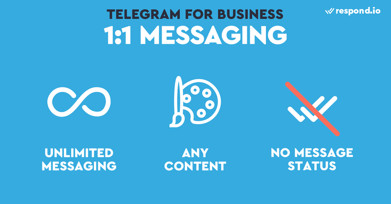 You're telegram business account allows you to send unlimited messages with any content but does not provide Message Status for sent messages.