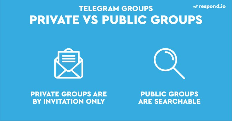 This is an image showing the differences between Private Telegram Groups vs Public Telegram Groups
