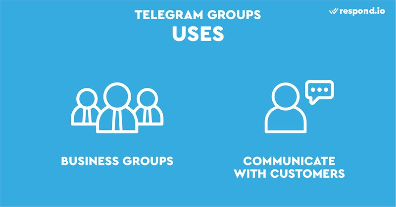 This is an image showing What are Telegram Groups Used For.