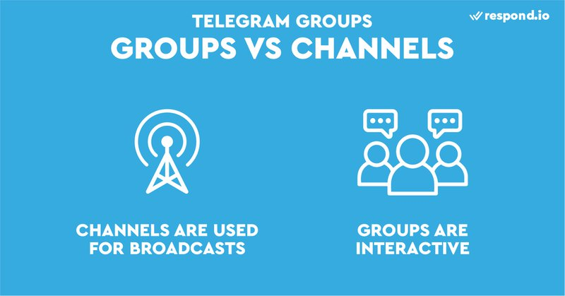 This is a picture showing the difference between Telegram Group vs Channel. Telegrams Channels let you disseminate information to a broad audience. But if you're looking for interaction with your audience, you should go for Telegram Group.