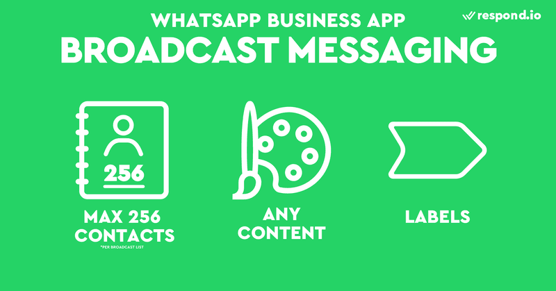 To broadcast to more than 256 contacts at once, you need to create another broadcast list. Each broadcast list can be labelled and organised into different categories such as new customers, new orders, pending payment and so forth.