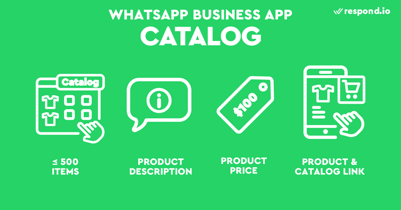 WhatsApp Catalog Features: Maximum 500 items, product description, product price and catalog links