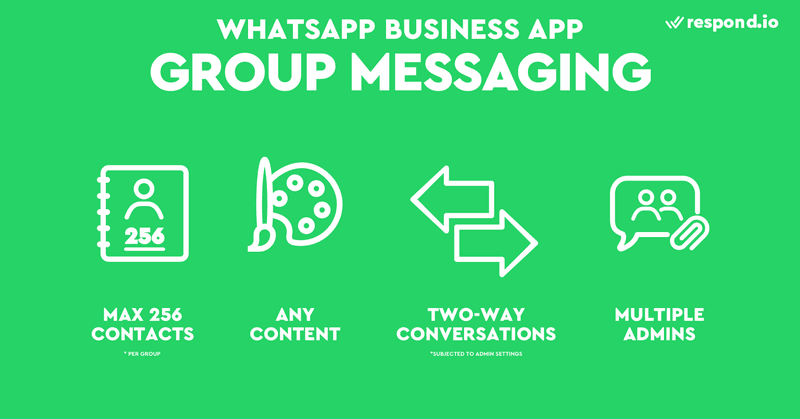 You can invite up to 256 contacts in a group from your contact list. Some common use cases for business group chats include client or customer service groups, product/service beta testing groups for companies, marketing campaign groups and so on.
