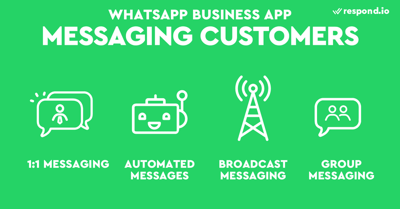 Here's how to message your customers on WhatsApp Business App. You can send 1:1 messages, automated messages, broadcast messages and group messages.