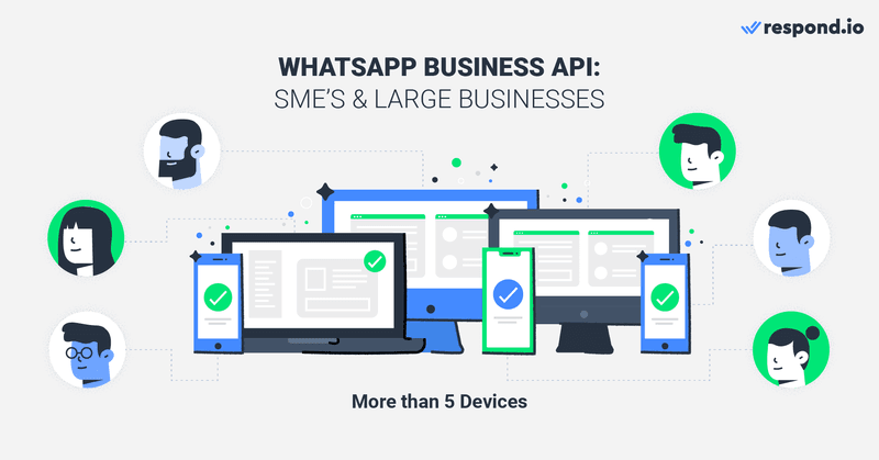 While for larger businesses with teams of agents, it's important to handle a high volume of messages fast. They'll also need to reply to all Contacts promptly and track their team workload and organization performance.