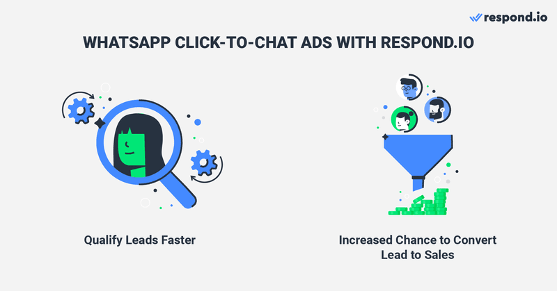 Do you run WhatsApp Click to Chat Ads and struggle with qualifying leads and handling a large volume of inbound messages? With ja.respond.io, you can qualify leads faster through automated surveys and increase your chance of converting them into sales by replying to them promptly with our dedicated multi-user response platform.