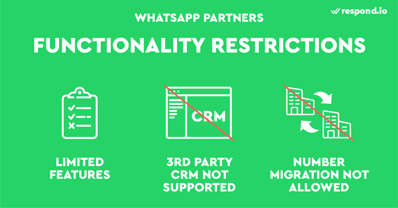 This is a picture about WhatsApp Partners' restrictions on WhatsApp API functionality. Some Partners have restrictions that can affect WhatsApp API functionality, and these restrictions are hard to circumvent. This includes limited support for WhatsApp API features and third-party software.