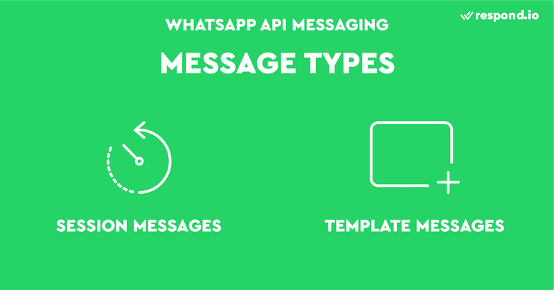 This is a picture about types of WhatsApp API messages. There are 2 types of WhatsApp API Messages - Session Messaging and Template Messaging.Session Messaging allows you to reply to contacts' messages within a 24-hour window, whereas Template Messaging allows businesses to start a new conversation with contacts who have opted-in on or off WhatsApp.