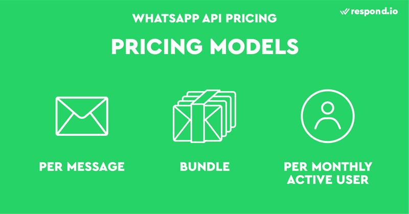 This is an image about WhatsApp API Pricing models. The final price you pay will depend heavily on the pricing model implemented by the WhatsApp Partners. We've seen WhatsApp Partners with 3 pricing models - Per-message, Message bundles and Per-monthly active user (MAU).