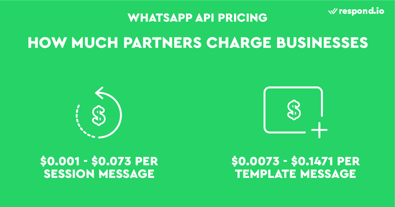 This is a picture that shows WhatsApp API Pricing. So, how much is WhatsApp API Session Messaging? Depending on the Partner you chose, the prices for Session Messaging can range from $0.001 to $0.073. Comparing WhatsApp Session Messaging pricing is important if you plan to use WhatsApp for Support. And how much does WhatsApp API Template Messaging cost?  Template Messaging can cost anything between $0.0073 and $0.1471, depending on the Partner.