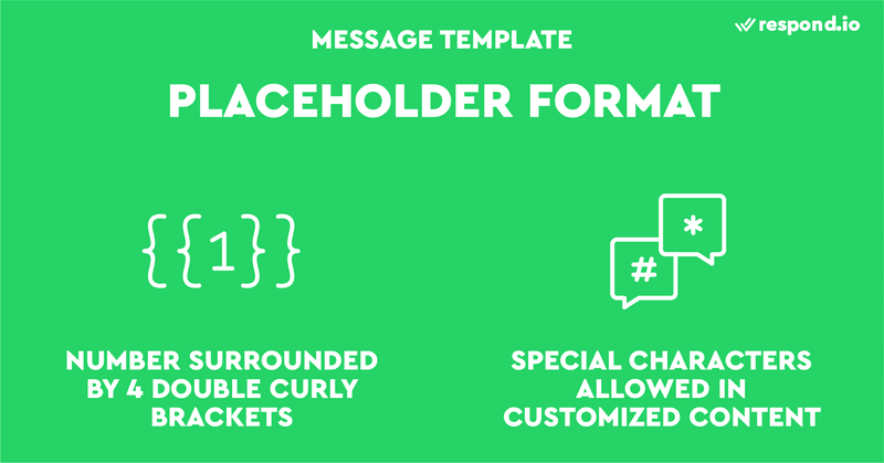 This is an image of the formatting rules of WhatsApp Message Template Placeholders. Placeholders must be written with 2 double curly brackets on the left side of the number and 2 on the right side. For example, {{1}}. When customizing the content of a Placeholder, you may include letters, numbers, or even special characters.
