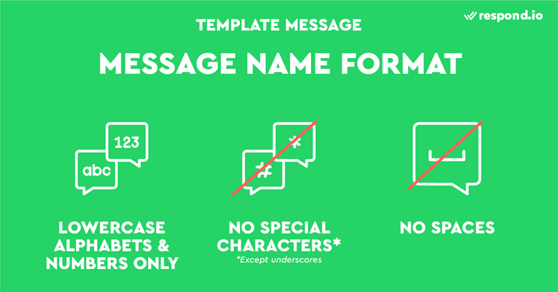This is an image of the formatting rules of WhatsApp Template Message Name. The Template Message Name can only contain lowercase alphanumeric characters and underscores. Special characters and spaces are not allowed.