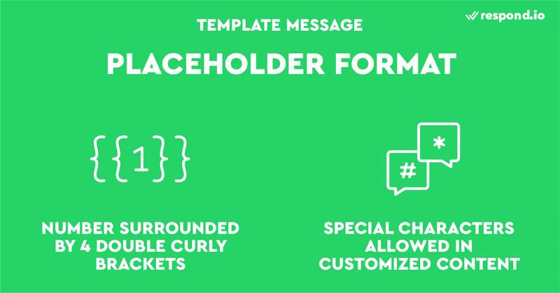This is an image of the formatting rules of WhatsApp Template MessagePlaceholders. Placeholders must be written with 2 double curly brackets on the left side of the number and 2 on the right side. For example, {{1}}. When customizing the content of a Placeholder, you may include letters, numbers, or even special characters.
