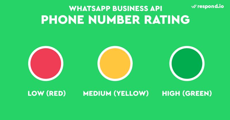 Cuando se bloquea, la calificación de la calidad de su número de teléfono de WhatsApp bajará de alta (verde) a media (amarilla) o baja (roja).