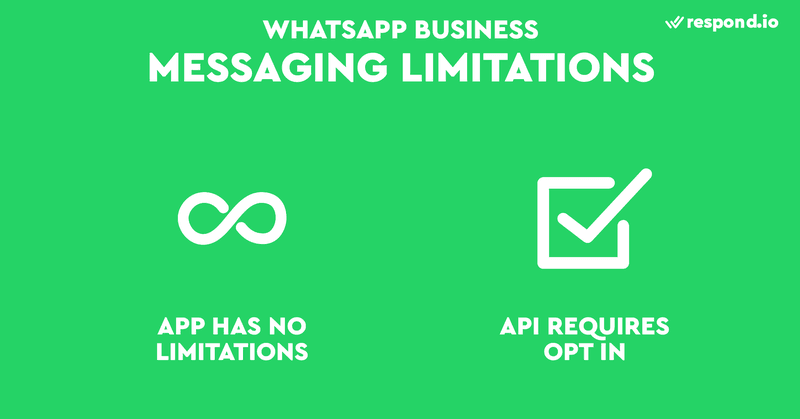 This is a picture showing the messaging limitations of WhatsApp Business App and WhatsAppBusiness API. One of the biggest differences between Business App and Business API is their messaging limitations. WhatsApp Business App has no messaging limitations, which means you can send the first message to customers as long as you have their numbers. To avoid spam, WhatsApp has a more restrictive messaging policy for Business API accounts. Before initiating a conversation with Template Messages, businesses will need to collect opt-in from customers. Thankfully, you have the option to encourage customers to send you the first message instead. To do this, you can create a WhatsApp Link or URL WhatsApp with a WhatsApp Link generator, or with a WhatsApp widget.