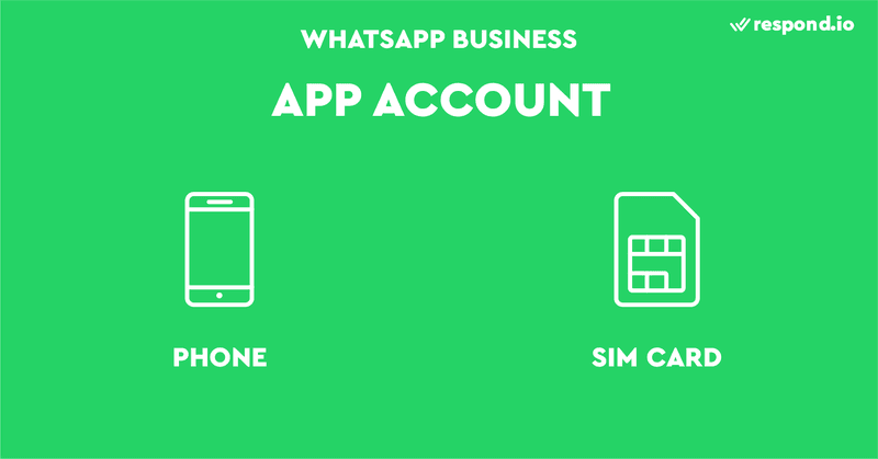 The app account is meant for one phone and one SIM card or number.