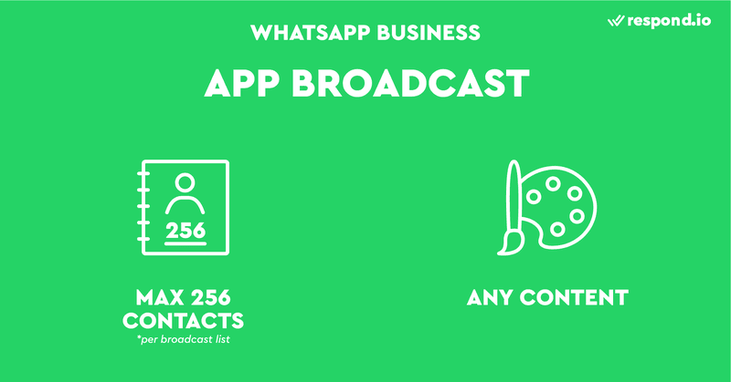 Over the App, broadcasting is simple and straightforward. Businesses are free to broadcast any form of content to 256 people per Broadcast List at a time.