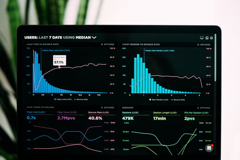 Speedcurve Performance Analytics
