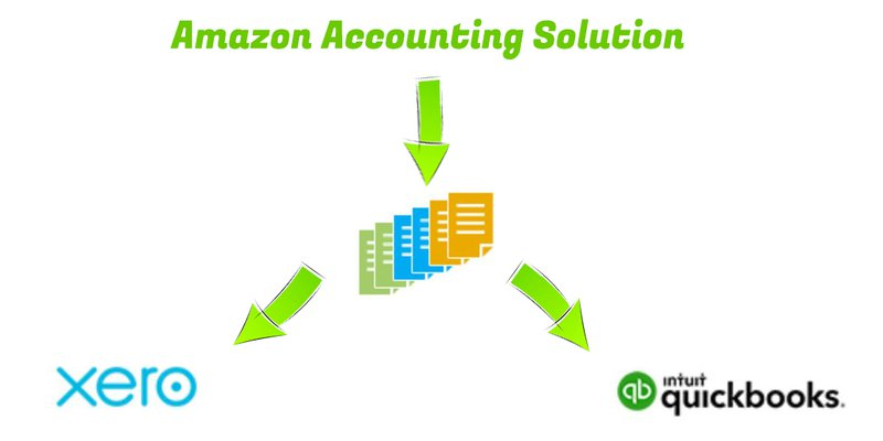 Amazon Accounting Solutions
