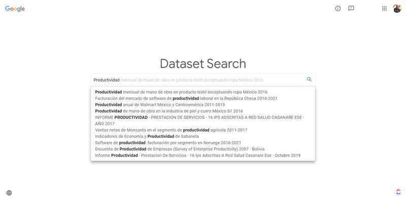 Productividad en Google Dataset