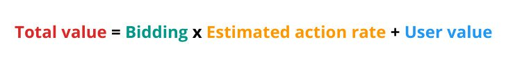 Total value = Bidding x Estimated action rate + User value