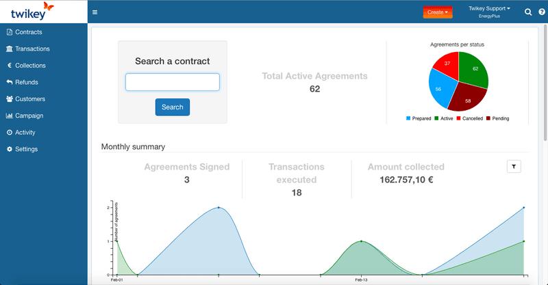 Twikey dashboard - screenshot