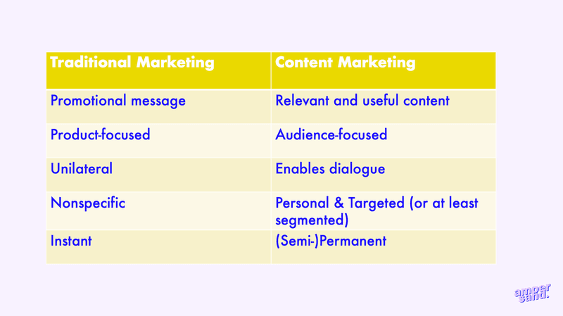 traditional marketing vs content marketing