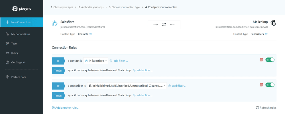 A screenshot of Piesync linking Mailchimp and Salesflare together.