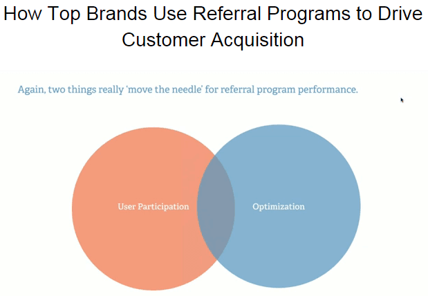 referral program word of mouth marketing
