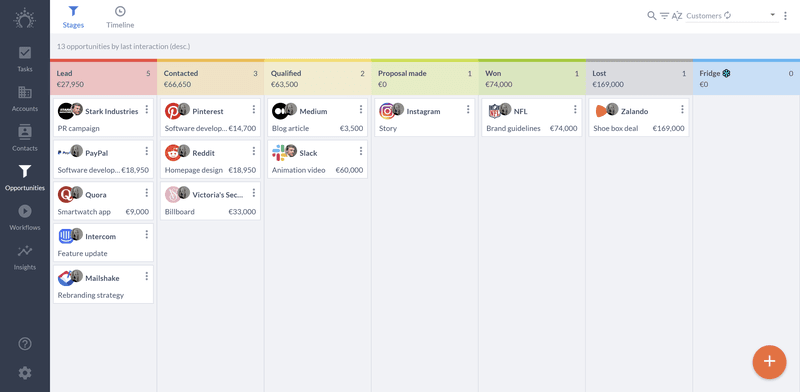 manage your leads with a visual pipeline