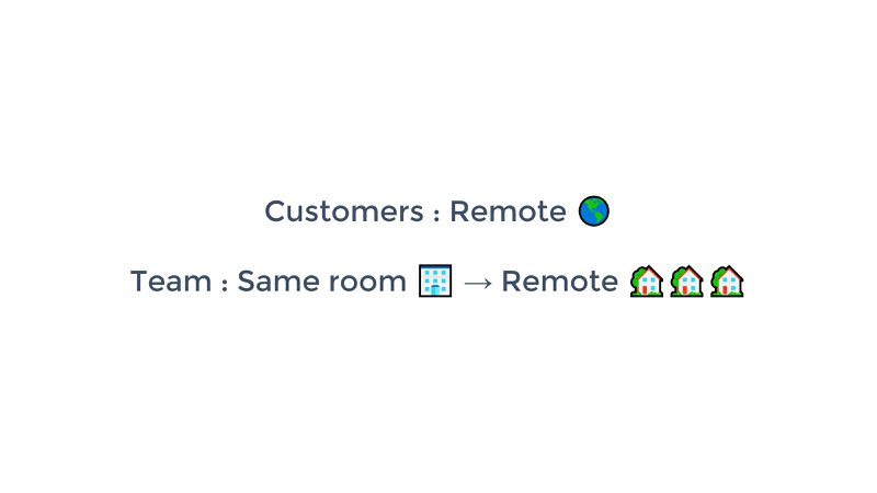 how a team can go from the same room to remote working