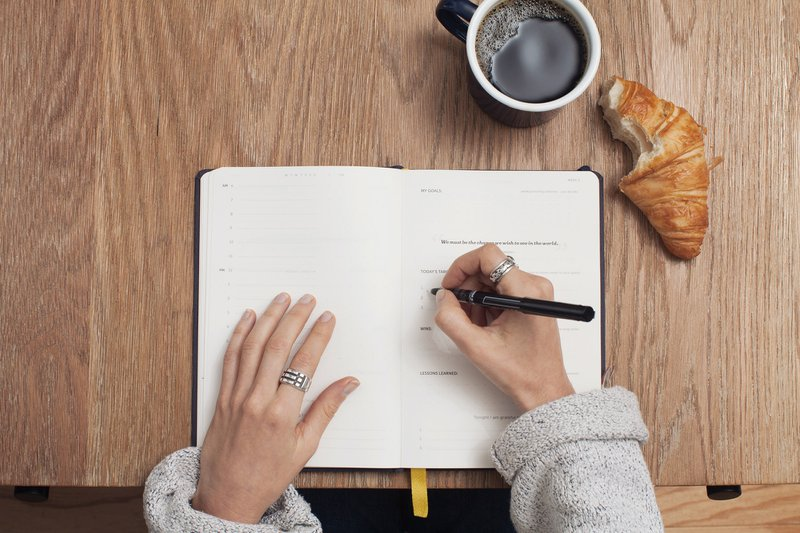writing down your goals, outcomes, and objectives improve productivity