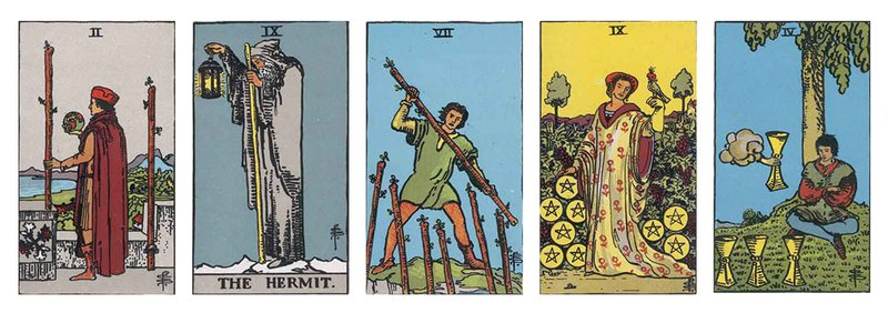 Finding Your Optimal Career Spread from Advanced Tarot Spreads: 22 Deep Card Layouts for Experienced Readers