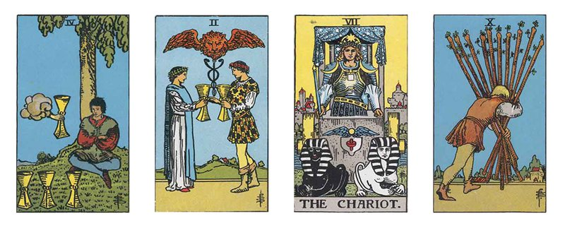 Understanding Situations In Your Life Spread from Advanced Tarot Spreads: 22 Deep Card Layouts for Experienced Readers