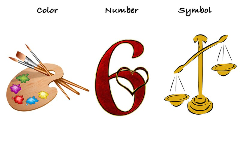 Color Number Symbol Tarot Spread by Aingeal Rose
