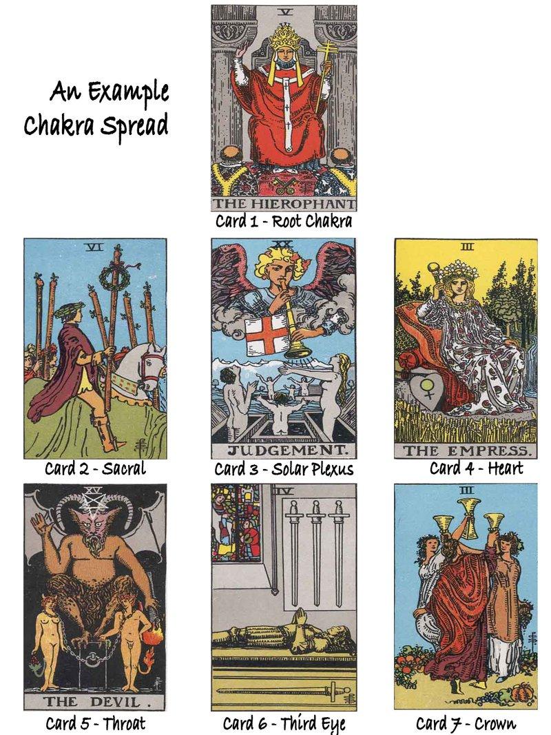 Chakra Spread from Aingeal Rosés new Tarot book