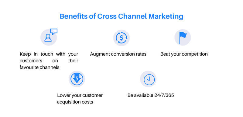 Benefits of Cross Channel Marketing