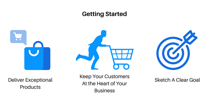 How to Build A Retail Referral Program?