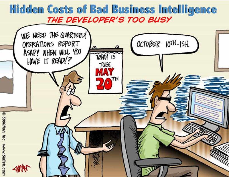 DashboardFox - Self-Service Business Intelligence