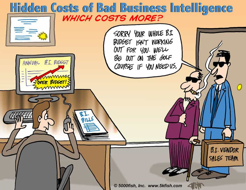 DashboardFox - Affordable Business Intelligence Software