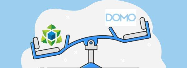 Yurbi - Alternative to Domo Everywhere Embedded Analytics