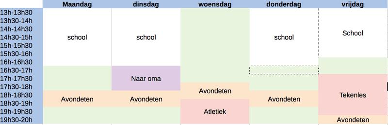 voorbeeld planning