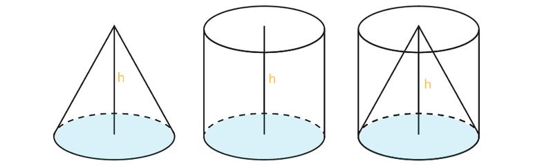 cilinder kegel inhoud