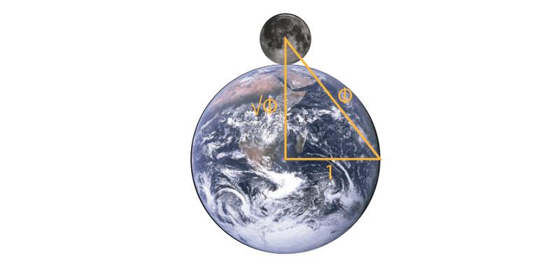 gulden driehoek