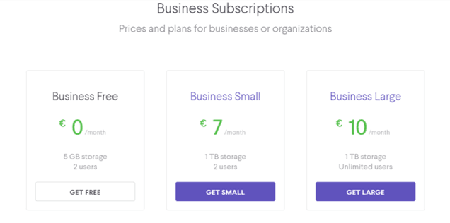 Business Subscription
