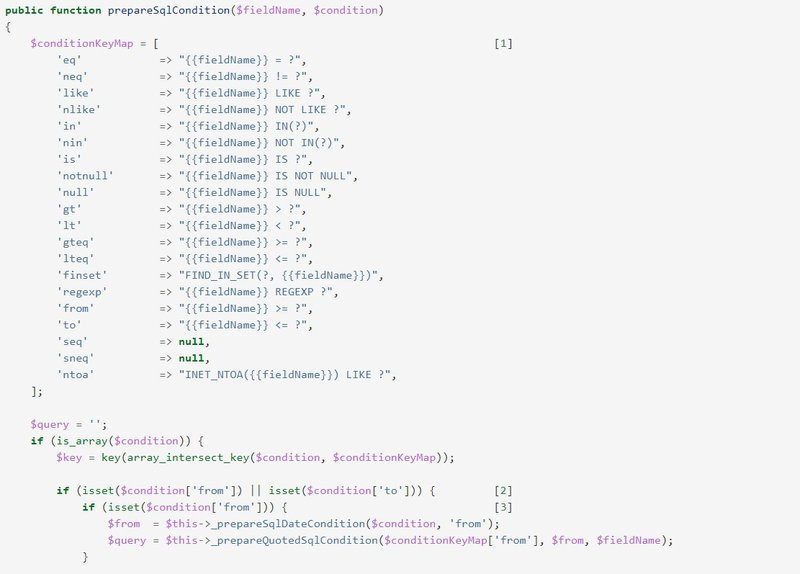 POC breakdown Magento Card Skimming