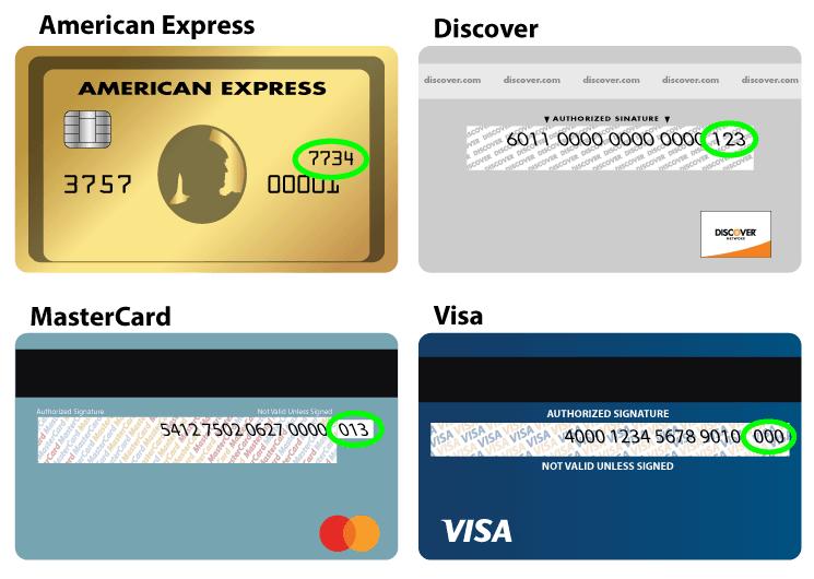 CVV: ecommerce credit card security